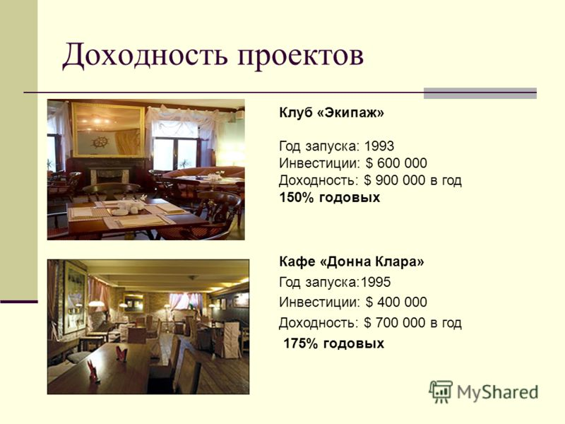 Доходность проектов Клуб «Экипаж» Год запуска: 1993 Инвестиции: $ 600 000 Доходность: $ 900 000 в год 150% годовых Кафе «Донна Клара» Год запуска:1995 Инвестиции: $ 400 000 Доходность: $ 700 000 в год 175% годовых