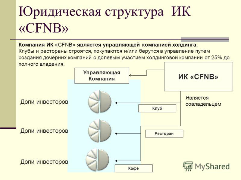 Юридическая структура ИК «CFNB» Компания ИК «CFNB» является управляющей компанией холдинга. Клубы и рестораны строятся, покупаются и/или берутся в управление путем создания дочерних компаний с долевым участием холдинговой компании от 25% до полного в