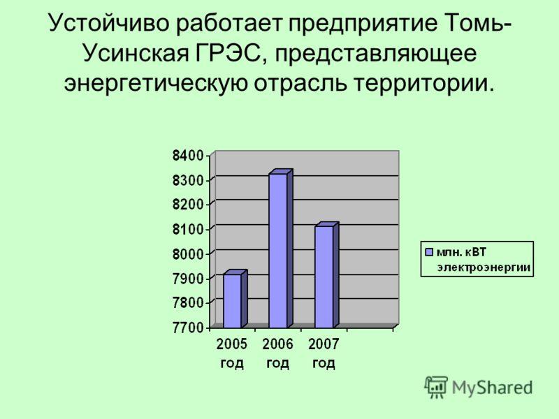Устойчиво работает предприятие Томь- Усинская ГРЭС, представляющее энергетическую отрасль территории.