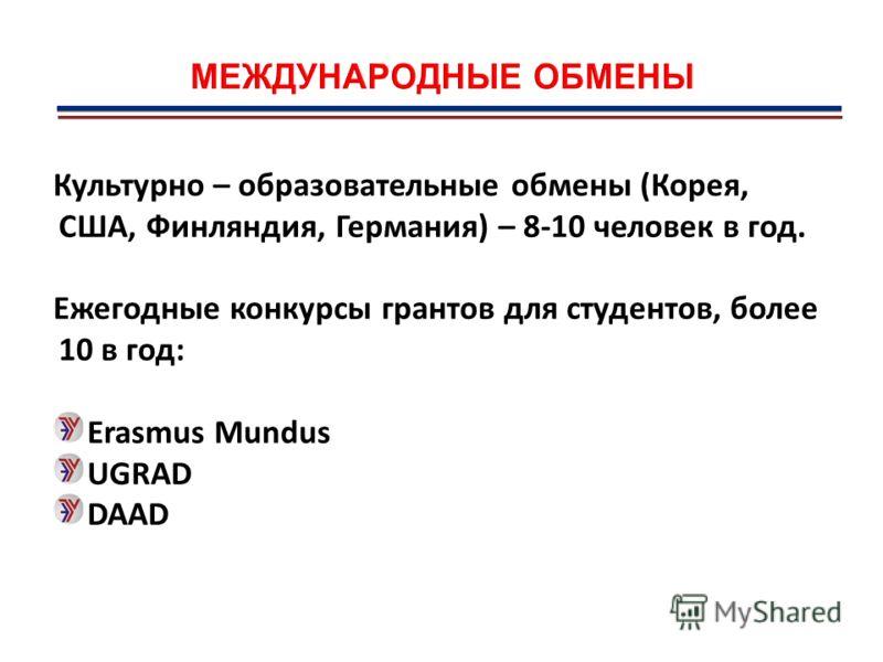 Культурно – образовательные обмены (Корея, США, Финляндия, Германия) – 8-10 человек в год. Ежегодные конкурсы грантов для студентов, более 10 в год: Erasmus Mundus UGRAD DAAD