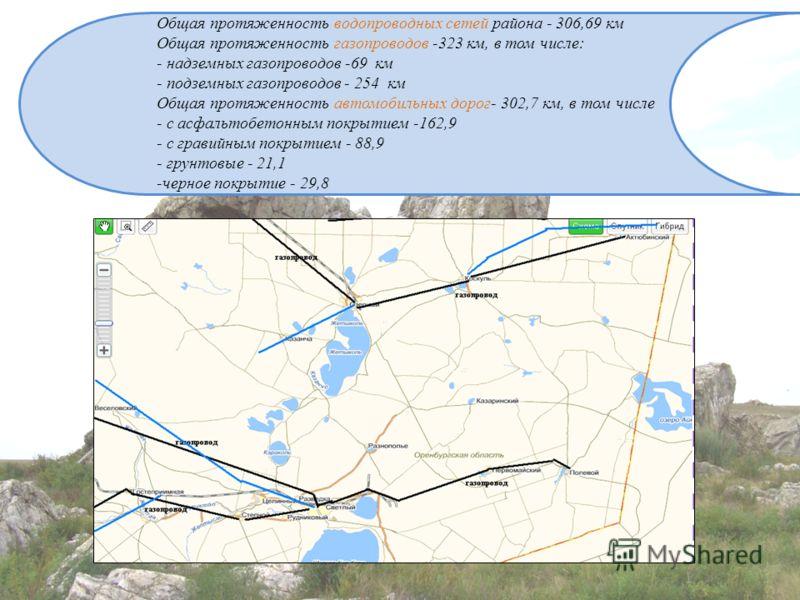 Общая протяженность водопроводных сетей района - 306,69 км Общая протяженность газопроводов -323 км, в том числе: - надземных газопроводов -69 км - подземных газопроводов - 254 км Общая протяженность автомобильных дорог- 302,7 км, в том числе - с асф