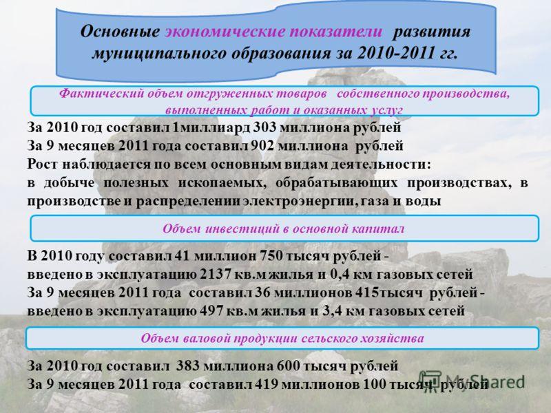 Основные экономические показатели развития муниципального образования за 2010-2011 гг. За 2010 год составил 1миллиард 303 миллиона рублей За 9 месяцев 2011 года составил 902 миллиона рублей Рост наблюдается по всем основным видам деятельности: в добы
