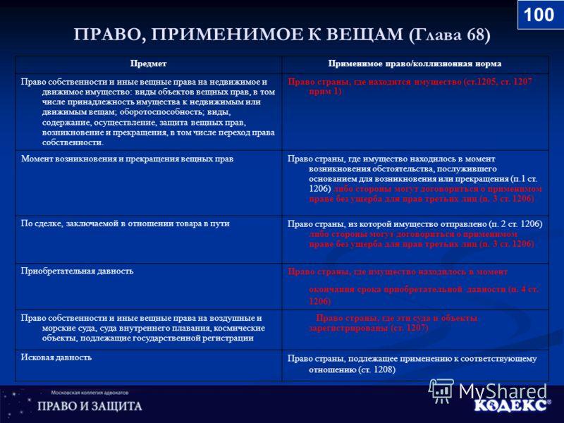 ПРАВО, ПРИМЕНИМОЕ К ВЕЩАМ (Глава 68) ПредметПрименимое право/коллизионная норма Право собственности и иные вещные права на недвижимое и движимое имущество: виды объектов вещных прав, в том числе принадлежность имущества к недвижимым или движимым веща
