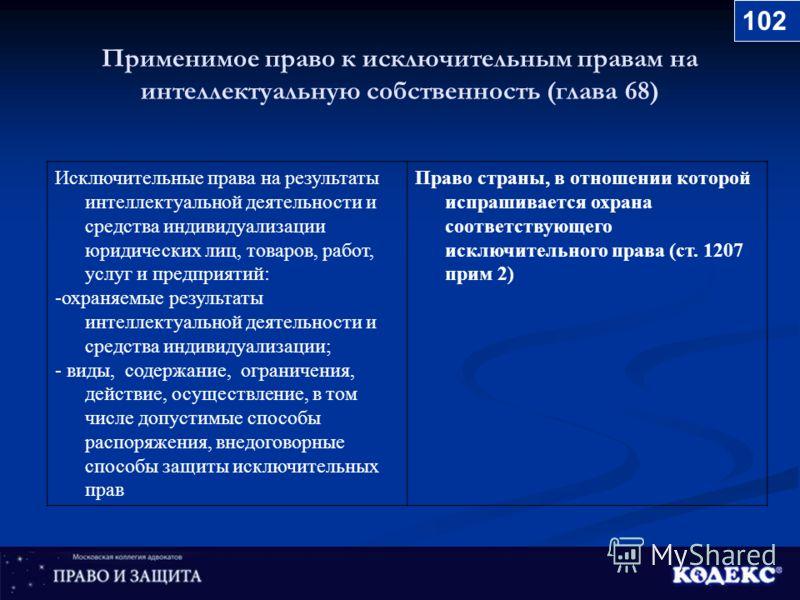 Применимое право к исключительным правам на интеллектуальную собственность (глава 68) Исключительные права на результаты интеллектуальной деятельности и средства индивидуализации юридических лиц, товаров, работ, услуг и предприятий: -охраняемые резул