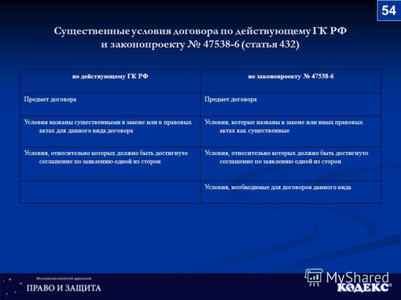 Существенные условия договора по действующему ГК РФ и законопроекту 47538-6 (статья 432) по действующему ГК РФпо законопроекту 47538-6 Предмет договора Условия названы существенными в законе или в правовых актах для данного вида договора Условия, кот