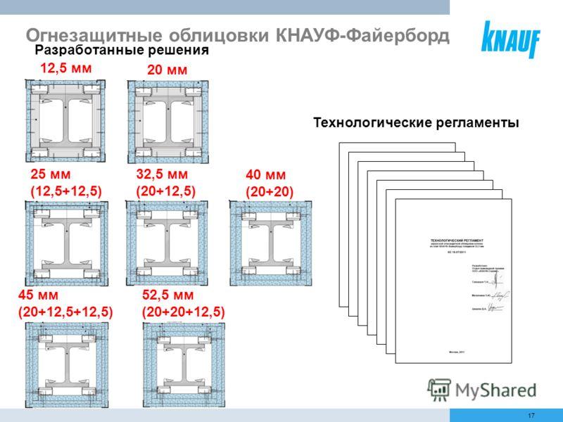 17 Разработанные решения Огнезащитные облицовки КНАУФ-Файерборд 12,5 мм 20 мм 25 мм (12,5+12,5) 32,5 мм (20+12,5) 40 мм (20+20) 45 мм (20+12,5+12,5) 52,5 мм (20+20+12,5) Технологические регламенты