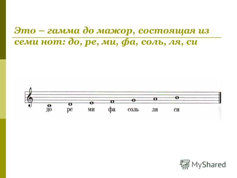 Это – гамма до мажор, состоящая из семи нот: до, ре, ми, фа, соль, ля, си
