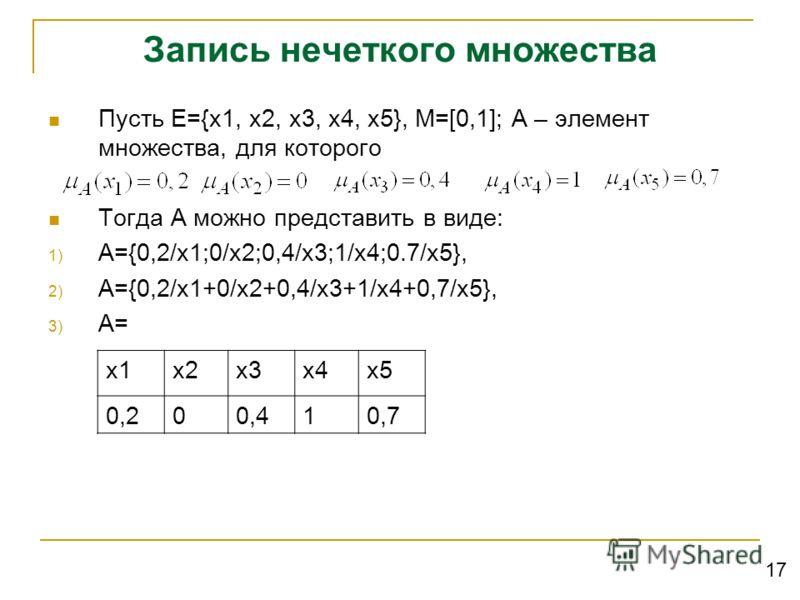Запись нечеткого множества Пусть Е={x1, x2, x3, x4, x5}, M=[0,1]; A – элемент множества, для которого Тогда A можно представить в виде: 1) А={0,2/x1;0/x2;0,4/x3;1/x4;0.7/x5}, 2) A={0,2/x1+0/x2+0,4/x3+1/x4+0,7/x5}, 3) А= x1x2x3x4x5 0,200,410,7 17