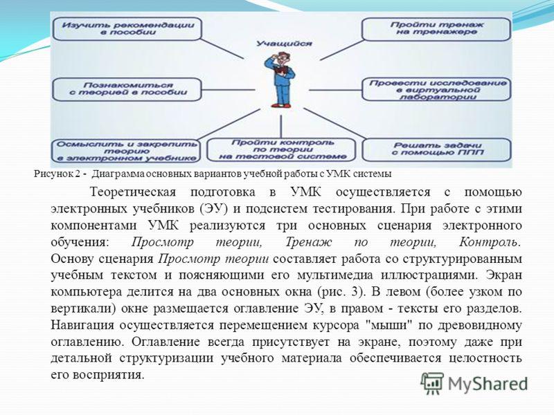Рисунок 2 - Диаграмма основных вариантов учебной работы с УМК системы Теоретическая подготовка в УМК осуществляется с помощью электронных учебников (ЭУ) и подсистем тестирования. При работе с этими компонентами УМК реализуются три основных сценария э