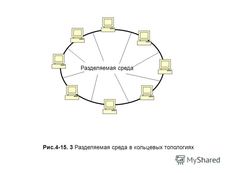 Рис.4-15. 3 Разделяемая среда в кольцевых топологиях Разделяемая среда