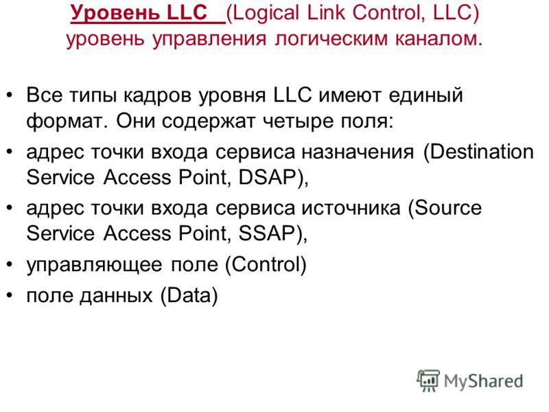 Уровень LLC (Logical Link Control, LLC) уровень управления логическим каналом. Все типы кадров уровня LLC имеют единый формат. Они содержат четыре поля: адрес точки входа сервиса назначения (Destination Service Access Point, DSAP), адрес точки входа
