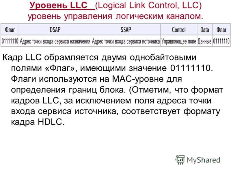 Уровень LLC (Logical Link Control, LLC) уровень управления логическим каналом. Кадр LLC обрамляется двумя однобайтовыми полями «Флаг», имеющими значение 01111110. Флаги используются на MAC-уровне для определения границ блока. (Отметим, что формат кад
