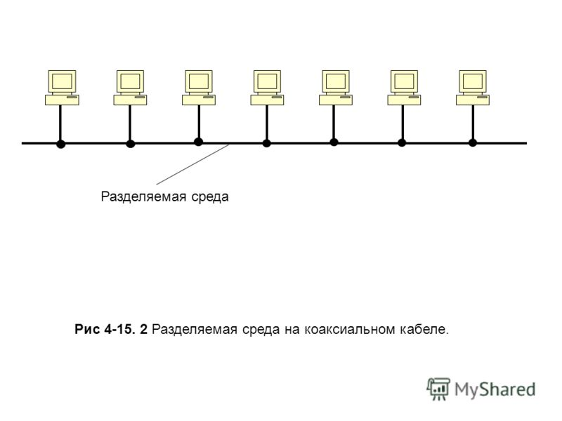 Рис 4-15. 2 Разделяемая среда на коаксиальном кабеле. Разделяемая среда
