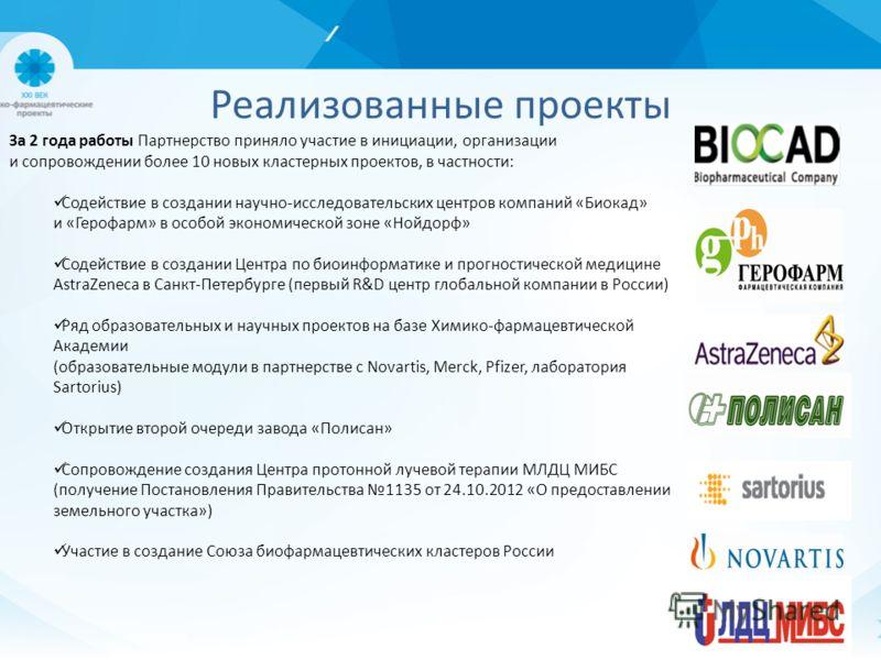 Реализованные проекты За 2 года работы Партнерство приняло участие в инициации, организации и сопровождении более 10 новых кластерных проектов, в частности: Содействие в создании научно-исследовательских центров компаний «Биокад» и «Герофарм» в особо