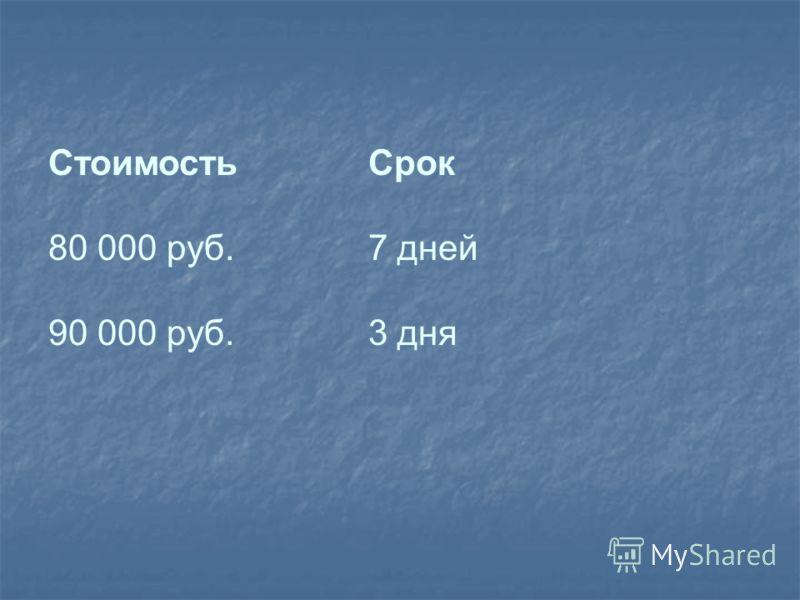 Стоимость Срок 80 000 руб. 7 дней 90 000 руб. 3 дня