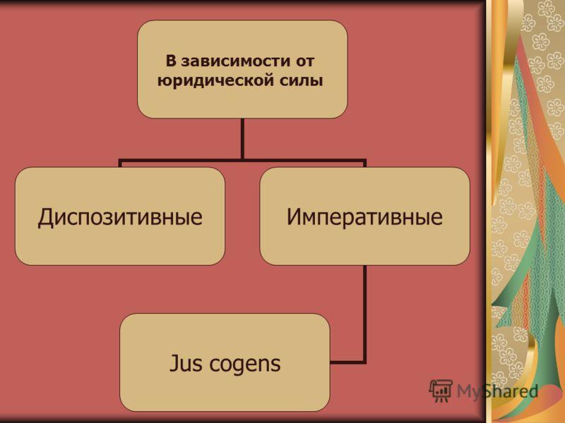 В зависимости от юридической силы ДиспозитивныеИмперативные Jus cogens