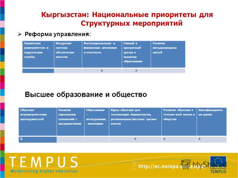 Реформа управления: Высшее образование и общество Кыргызстан: Национальные приоритеты для Структурных мероприятий Управление университетом и студенческие службы Внедрение системы обеспечения качества Институциональная и финансовая автономия и отчетно