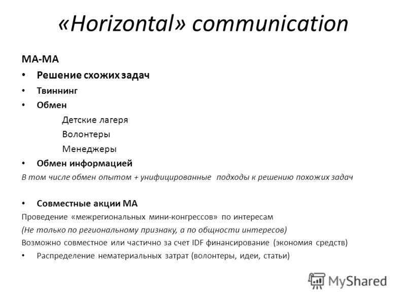 «Horizontal» communication MA-MA Решение схожих задач Твиннинг Обмен Детские лагеря Волонтеры Менеджеры Обмен информацией В том числе обмен опытом + унифицированные подходы к решению похожих задач Совместные акции МА Проведение «межрегиональных мини-