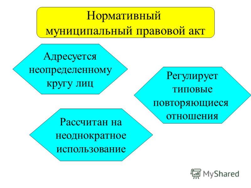 Нормативный муниципальный правовой акт Адресуется неопределенному кругу лиц Рассчитан на неоднократное использование Регулирует типовые повторяющиеся отношения