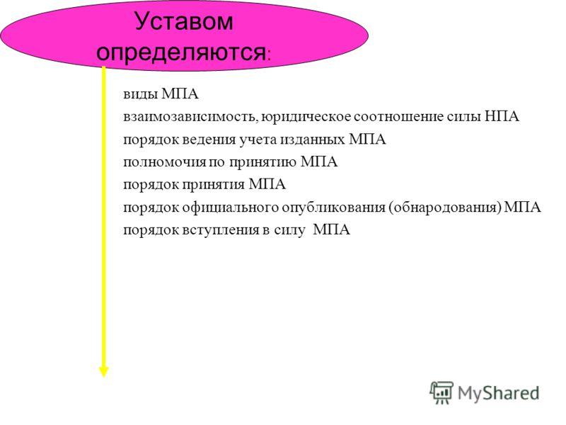 виды МПА взаимозависимость, юридическое соотношение силы НПА порядок ведения учета изданных МПА полномочия по принятию МПА порядок принятия МПА порядок официального опубликования (обнародования) МПА порядок вступления в силу МПА Уставом определяются