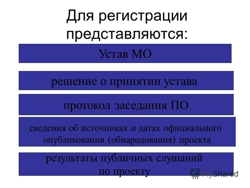 Для регистрации представляются: решение о принятии устава протокол заседания ПО сведения об источниках и датах официального опубликования (обнародования) проекта результаты публичных слушаний по проекту Устав МО