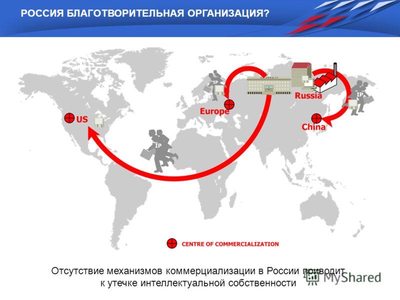 Отсутствие механизмов коммерциализации в России приводит к утечке интеллектуальной собственности РОССИЯ БЛАГОТВОРИТЕЛЬНАЯ ОРГАНИЗАЦИЯ?