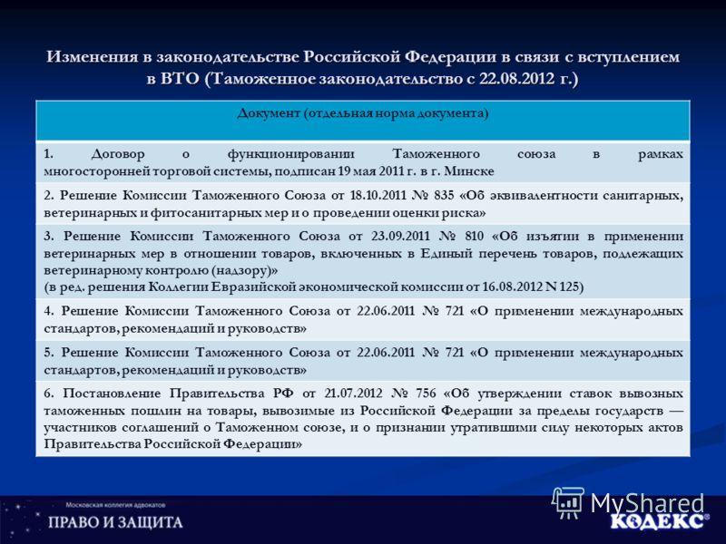 Изменения в законодательстве Российской Федерации в связи с вступлением в ВТО (Таможенное законодательство с 22.08.2012 г.) Документ (отдельная норма документа) 1. Договор о функционировании Таможенного союза в рамках многосторонней торговой системы,