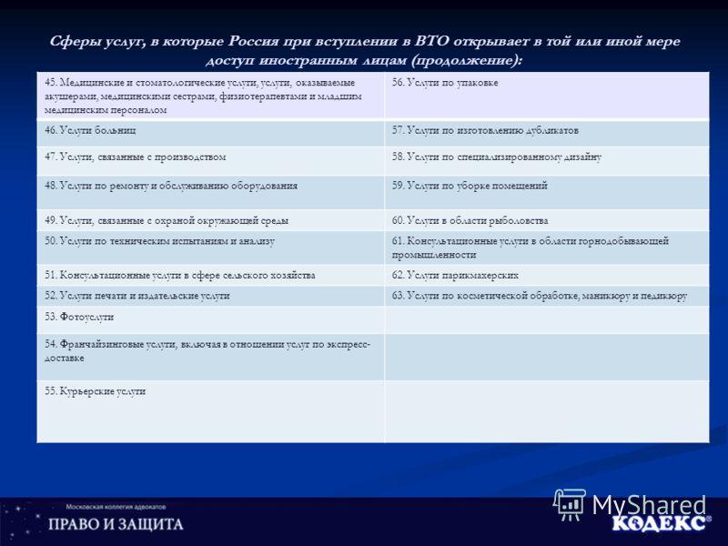 Сферы услуг, в которые Россия при вступлении в ВТО открывает в той или иной мере доступ иностранным лицам (продолжение): 45. Медицинские и стоматологические услуги, услуги, оказываемые акушерами, медицинскими сестрами, физиотерапевтами и младшим меди