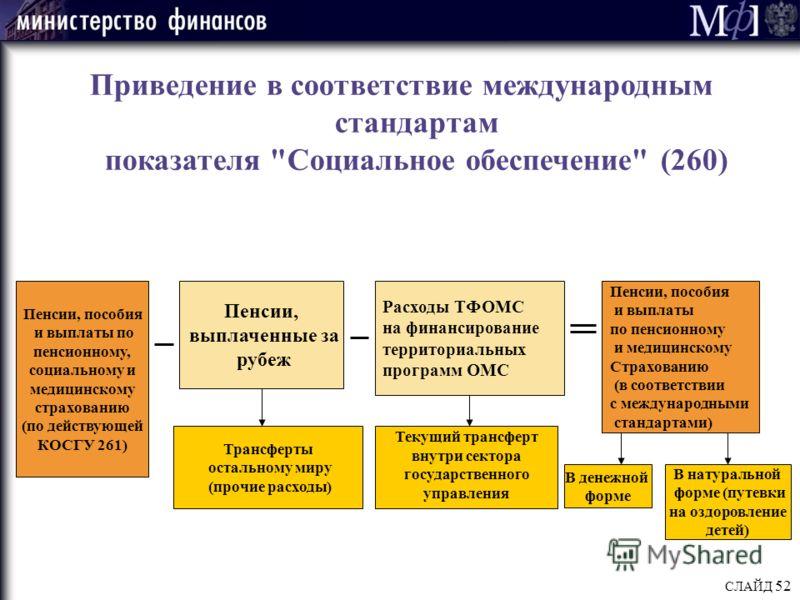СЛАЙД 52 Приведение в соответствие международным стандартам показателя