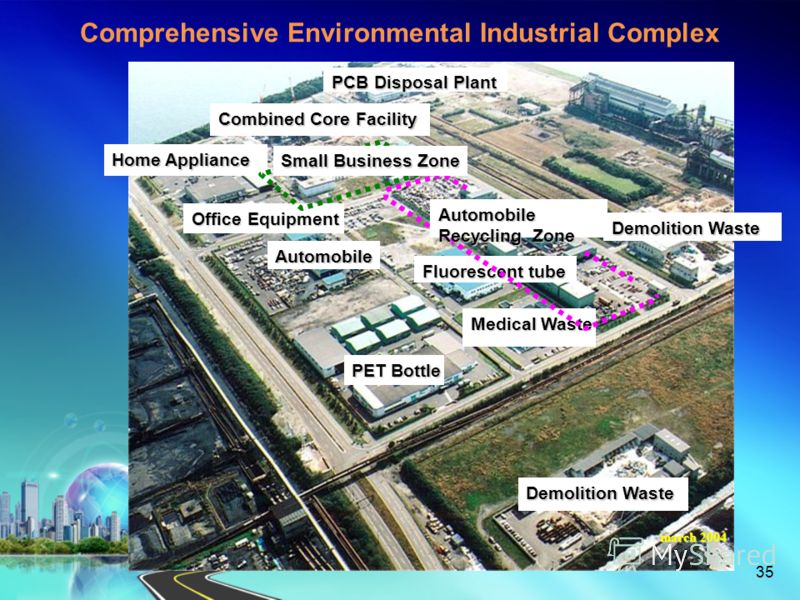 35 Comprehensive Environmental Industrial Complex PCB Disposal Plant Home Appliance Office Equipment Automobile PET Bottle Medical Waste Fluorescent tube Combined Core Facility Small Business Zone Automobile Recycling Zone Demolition Waste march 2004