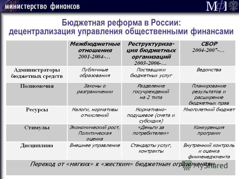 Бюджетная реформа в России: децентрализация управления общественными финансами