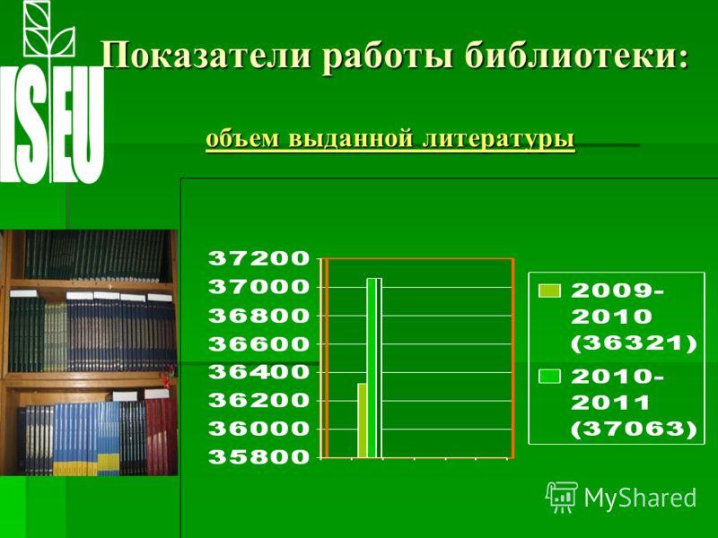 Показатели работы библиотеки : объем выданной литературы Показатели работы библиотеки : объем выданной литературы