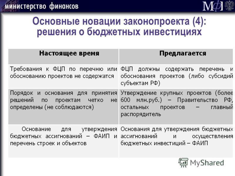 Основные новации законопроекта (4): решения о бюджетных инвестициях
