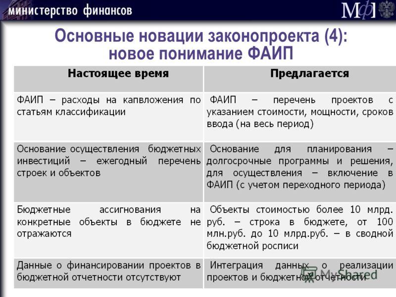 Основные новации законопроекта (4): новое понимание ФАИП