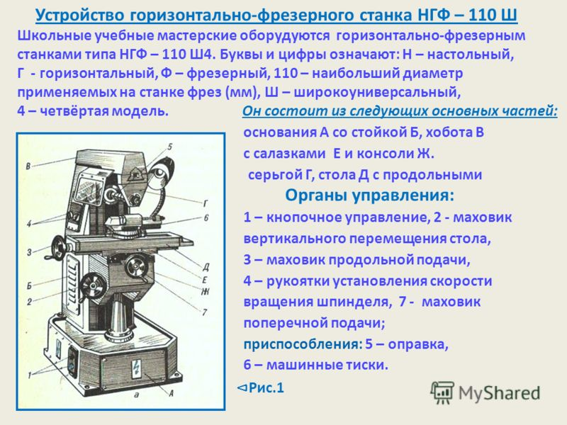 Схема горизонтально фрезерного станка фото 441