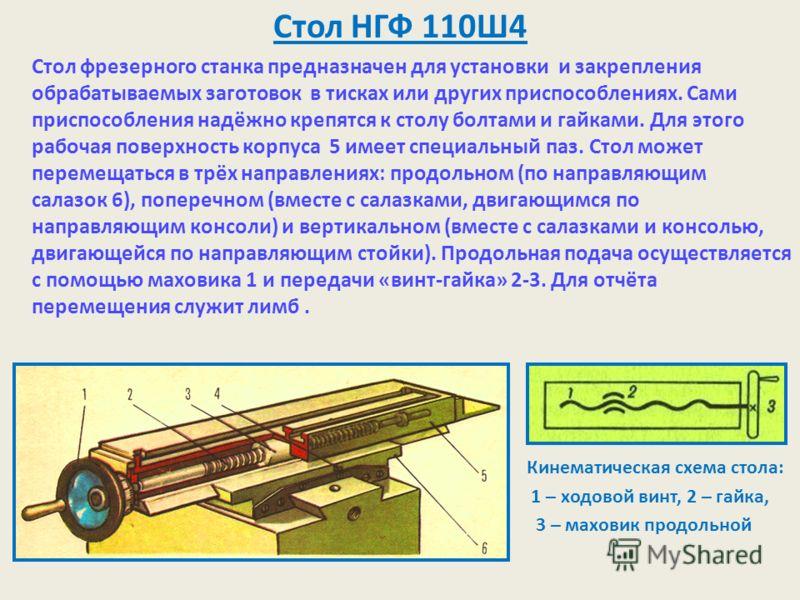 Стол НГФ 110Ш4 Стол фрезерного станка предназначен для установки и закрепления обрабатываемых заготовок в тисках или других приспособлениях. Сами приспособления надёжно крепятся к столу болтами и гайками. Для этого рабочая поверхность корпуса 5 имеет