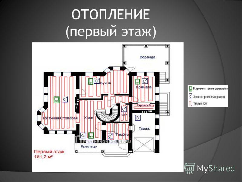 ОТОПЛЕНИЕ (первый этаж)