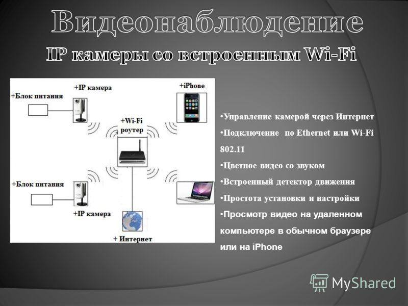 Управление камерой через Интернет Подключение по Ethernet или Wi-Fi 802.11 Цветное видео со звуком Встроенный детектор движения Простота установки и настройки Просмотр видео на удаленном компьютере в обычном браузере или на iPhone