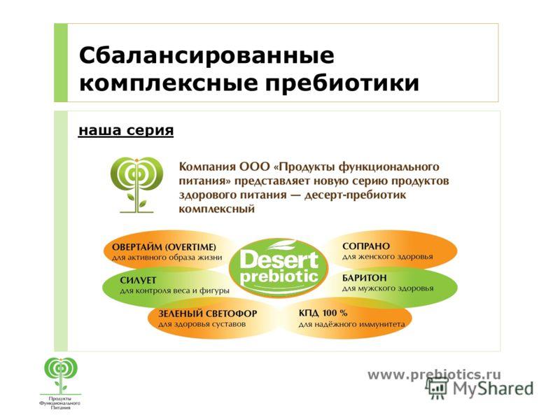 www.prebiotics.ru Сбалансированные комплексные пребиотики наша серия