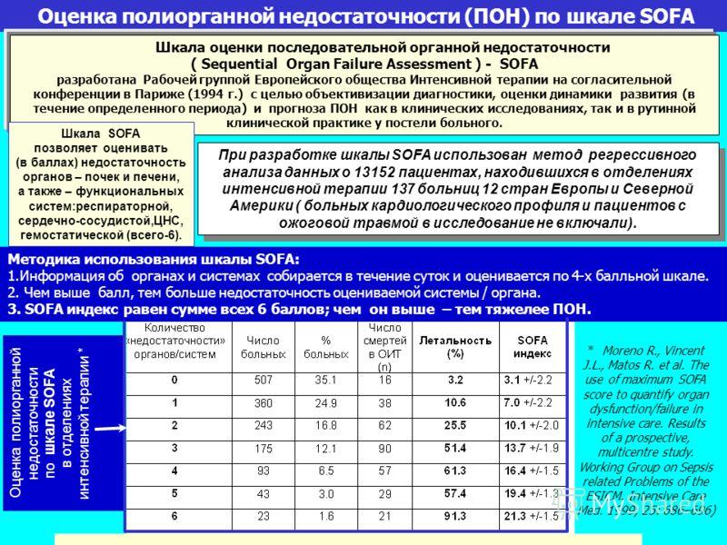 Оценка полиорганной недостаточности (ПОН) по шкале SOFA Шкала оценки последовательной органной недостаточности ( Sequential Organ Failure Assessment ) - SOFA разработана Рабочей группой Европейского общества Интенсивной терапии на согласительной конф