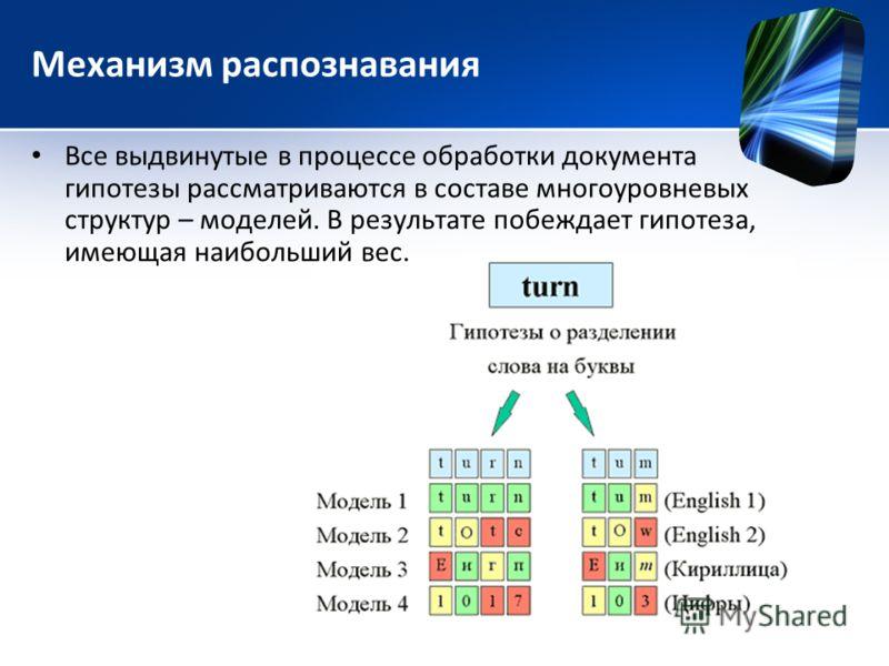 Механизм распознавания Все выдвинутые в процессе обработки документа гипотезы рассматриваются в составе многоуровневых структур – моделей. В результате побеждает гипотеза, имеющая наибольший вес.