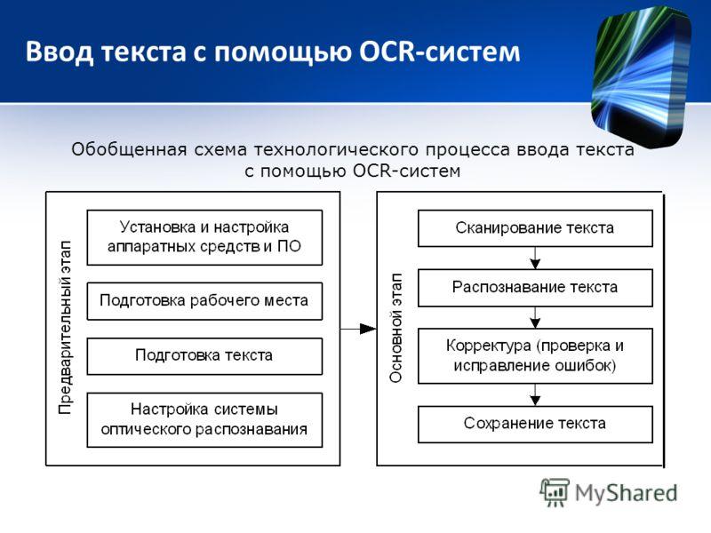 Ввод текста с помощью OCR-систем Обобщенная схема технологического процесса ввода текста с помощью OCR-систем