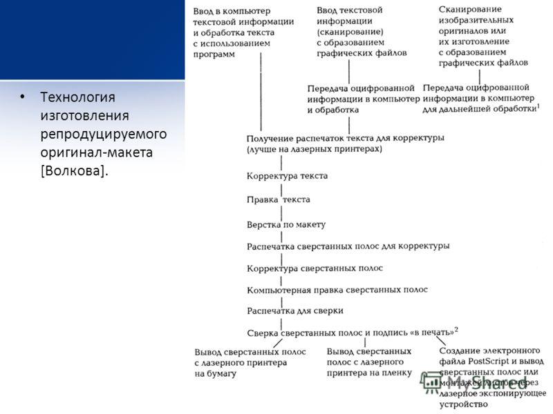 Технология изготовления репродуцируемого оригинал-макета [Волкова].