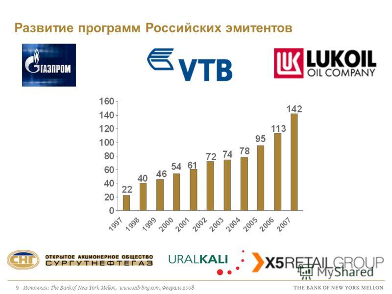 9 Источник: The Bank of New York Mellon, www.adrbny.com, Февраль 2008 Развитие программ Российских эмитентов