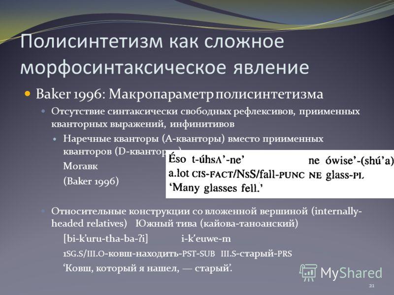 Полисинтетизм как сложное морфосинтаксическое явление Baker 1996: Макропараметр полисинтетизма Отсутствие синтаксически свободных рефлексивов, приименных кванторных выражений, инфинитивов Наречные кванторы (A-кванторы) вместо приименных кванторов (D-