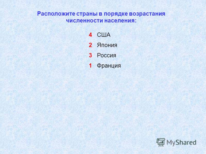 Расположите страны в порядке возрастания численности населения: США Япония Россия Франция 4 2 3 1