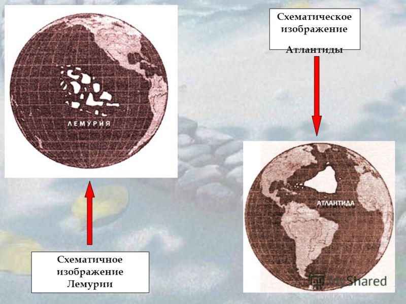 Схематическое изображение Атлантиды Схематичное изображение Лемурии