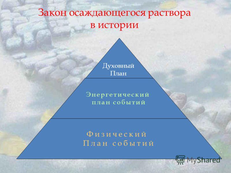 Духовный План Энергетический план событий Физический План событий Закон осаждающегося раствора в истории