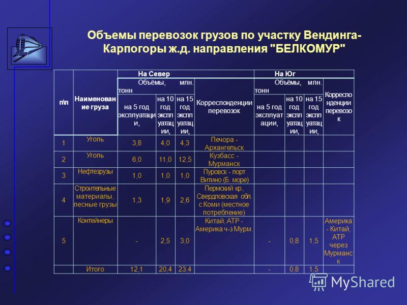 Объемы перевозок грузов по участку Вендинга- Карпогоры ж.д. направления