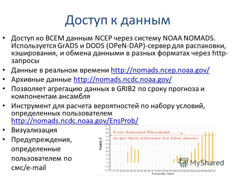 Доступ к данным Доступ ко ВСЕМ данным NCEP через систему NOAA NOMADS. Используется GrADS и DODS (OPeN-DAP)-сервер для распаковки, кэширования, и обмена данными в разных форматах через http- запросы Данные в реальном времени http://nomads.ncep.noaa.go